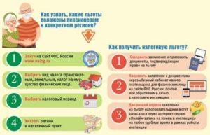 Какие Льготы Для Пенсионеров 80лет Более Распрлагает Отдел Соцзащиты Г Москвы
