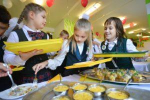Школьное меню на 2020 год в москве