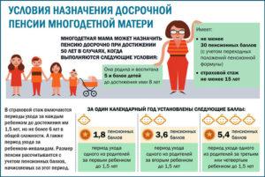 Сколько получает пенсию многодетная мать 2020