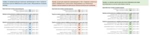 Соц.норма на 1 человека по электроэнергии 2020 ростовская область