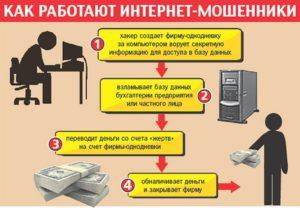 Как Определить Мошенников В Интернете