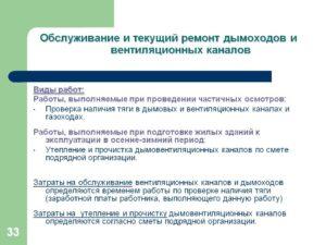 Должностная инструкция чистильщика вентканалов многоквартирных домов