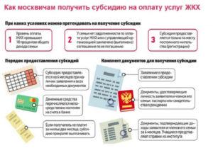 Как Получить Субсидию На Квартиру В Московской Области