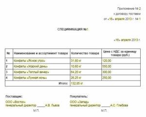 Форма договора поставки продукции без оформления спецификаций