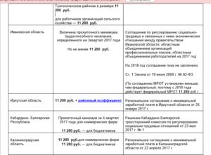 Южные районы иркутской области процентная надбавка