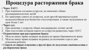 Что нужно для развода в казахстане 2020