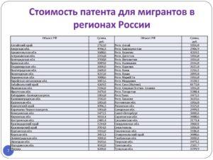 Сколько иностранец плотит за потент в москве
