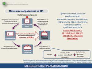 Главное медицинское управление мо рф  санаторное лечение