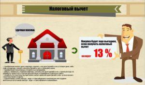 Как Не Платить Налог При Продаже Самостоятельно Построенного Дома
