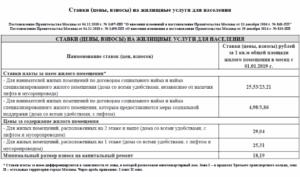 Ставки Платы За Социальный Наем Жилого Помещения Москва С 1.07.2020