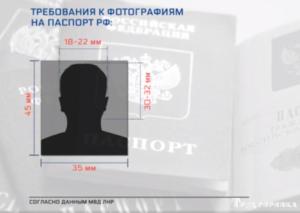 Требования фото армянский паспорт