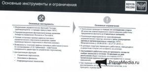Почта россии сокращение