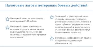 Региональные Льготы Ветеранам Боевых Действий Самара
