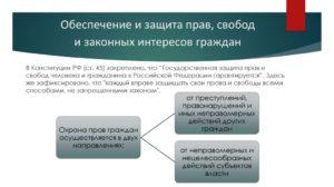 Проблемы Правового Регулирования Защиты Социальных Прав Граждан Судами Общей Юрисдикции Рф