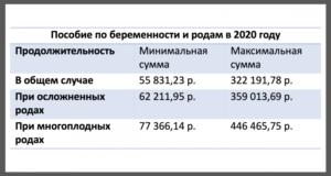 Сколько платят родовых за третьего ребенка в 2020