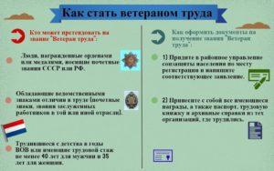 Как Сосчитать Стаж Для Ветерана Труда Кировской Области