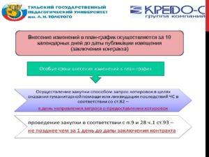 В какой срок можно разместить извещение после публикации плана графика