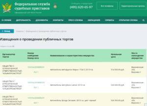 Торги судебных приставов официальный сайт ярославль