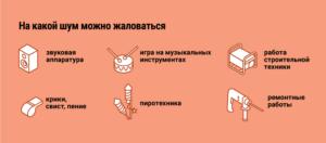 Закон О Шуме В Квартире 2020 Ярославль