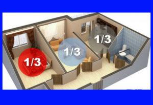 Вселению в однокомнатную квартиру в долевой собственности