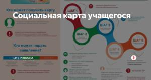 Через Сколько Дней Можно Получить Карту Учащегося В Москве