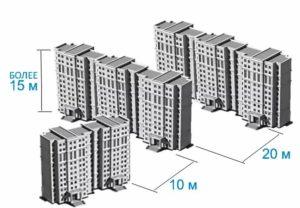 Расстояние между домами в городе