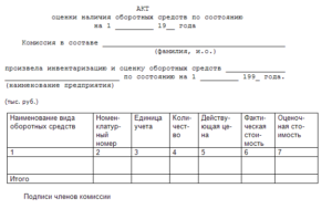 Акт оценки стоимости автомобиля образец