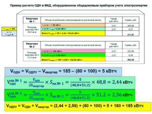 Постановление 354 расчет одн по электроэнергии