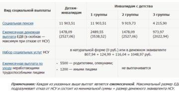 Размер государственного социального пособия инвалидам первой группы с детства в казахстане