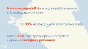 Куда пожаловаться если отключили свет в ставропольском крае