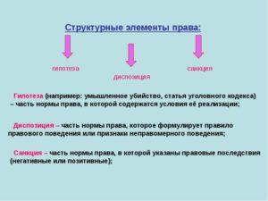 Гипотеза в ук рф