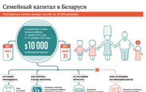 Семейный капитал в беларуси