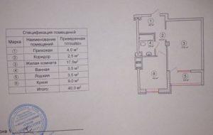 Как посчитать площадь балкона